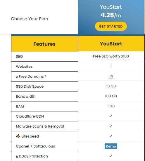 Cheapest Web Hosting 2021